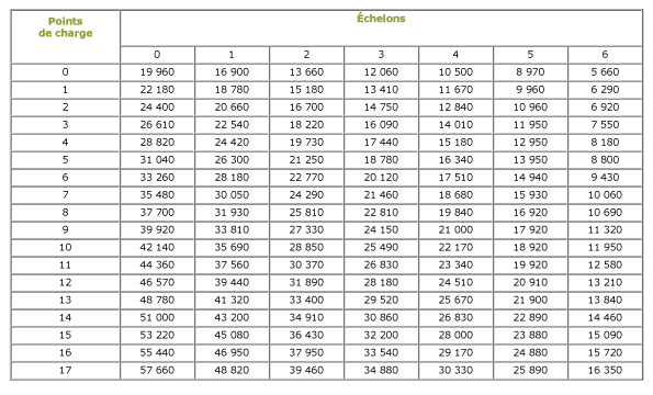 tableau-bourses-2008.jpg