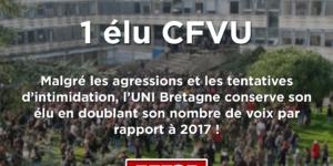 Image Elections étudiantes à Rennes 2 : malgré les agressions l'UNI conserve son élu !