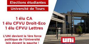 Image Résultats des élections étudiantes : l'UNI Tours bat l'UNEF et l'extrême-gauche !